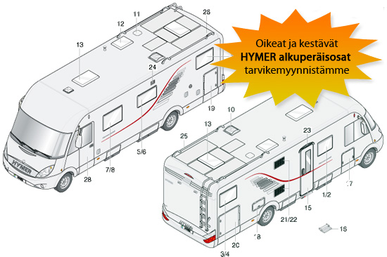 hymer-alkuperaisosat